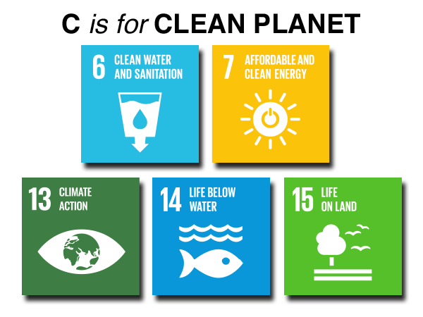 Future Proof - Clean Planet Global Goals